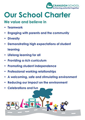 Our School Vision Statement and Value